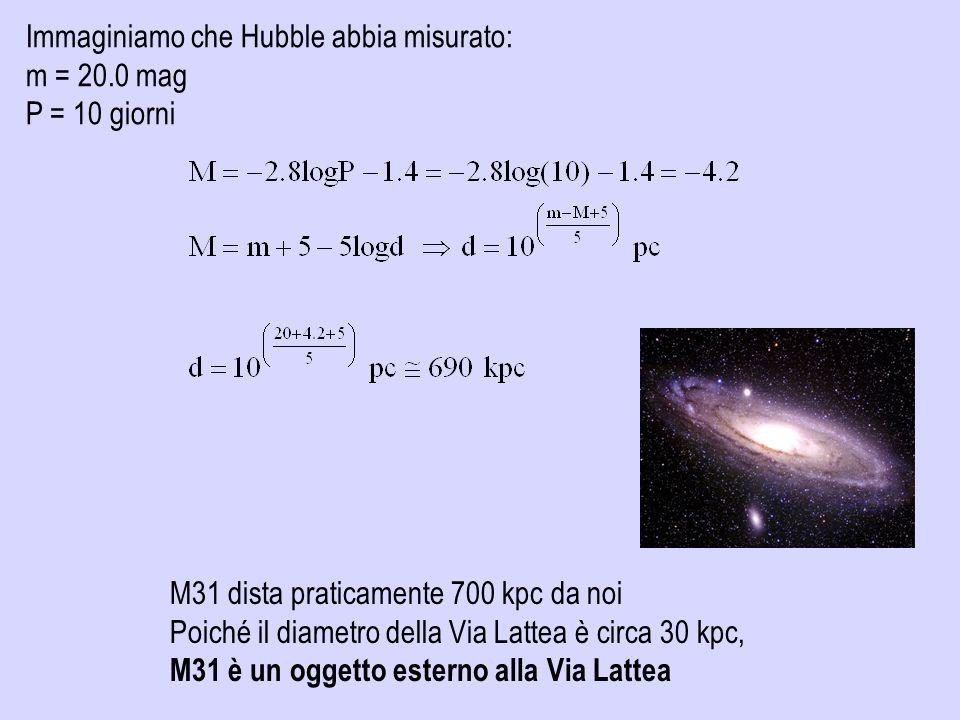 Immaginiamo che Hubble abbia misurato: