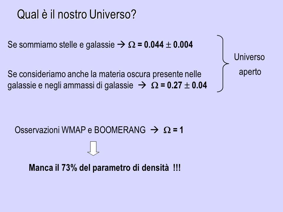 Qual è il nostro Universo