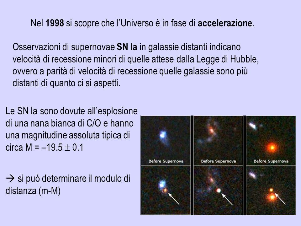 Nel 1998 si scopre che l'Universo è in fase di accelerazione.