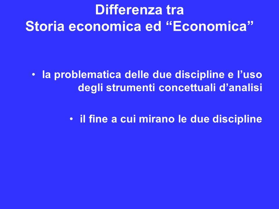Differenza tra Storia economica ed Economica