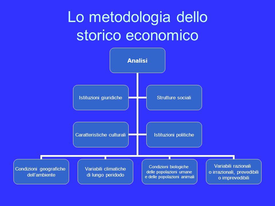 Lo metodologia dello storico economico