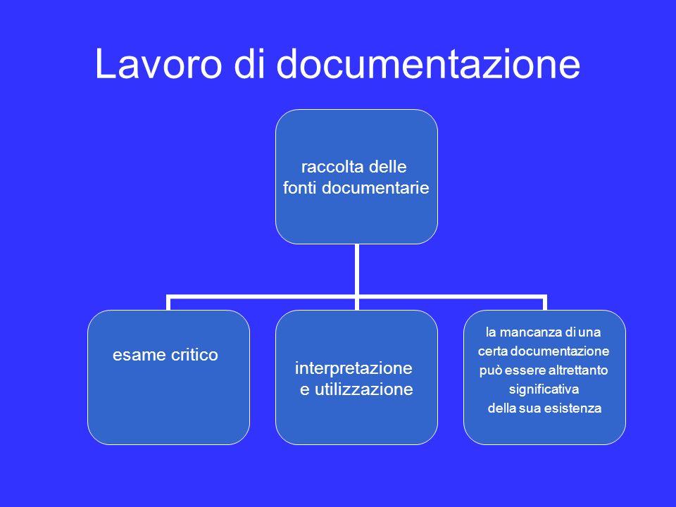 Lavoro di documentazione