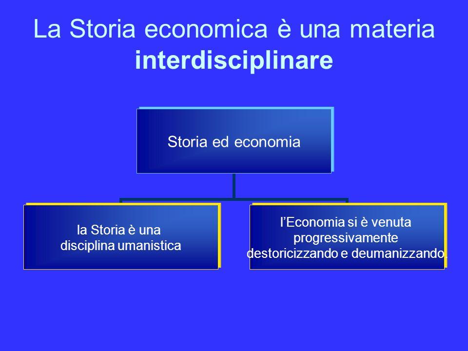 La Storia economica è una materia interdisciplinare
