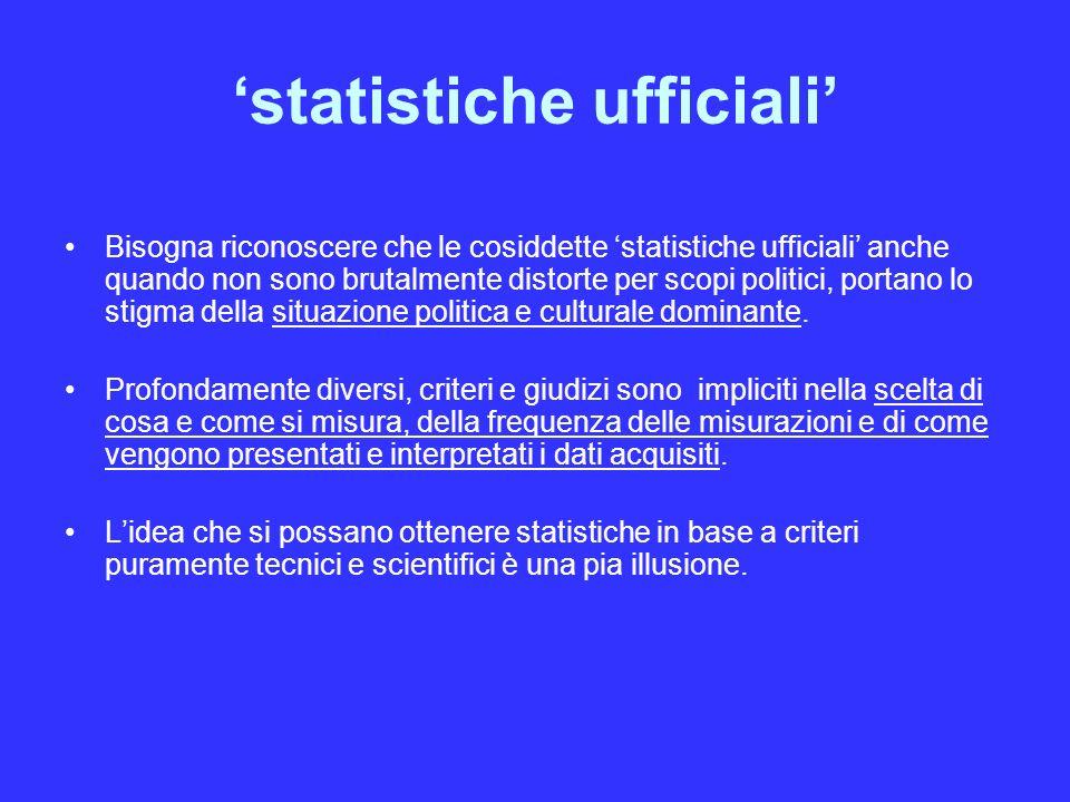 'statistiche ufficiali'