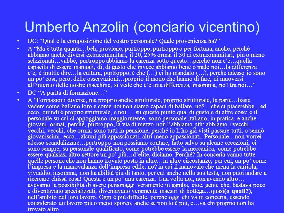 Umberto Anzolin (conciario vicentino)