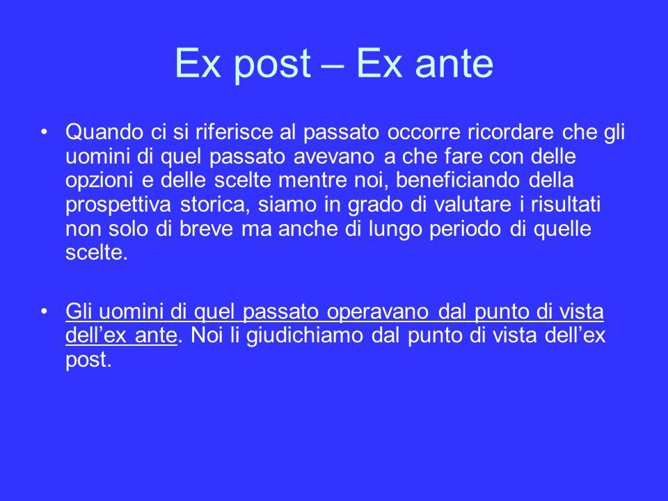Ex post – Ex ante