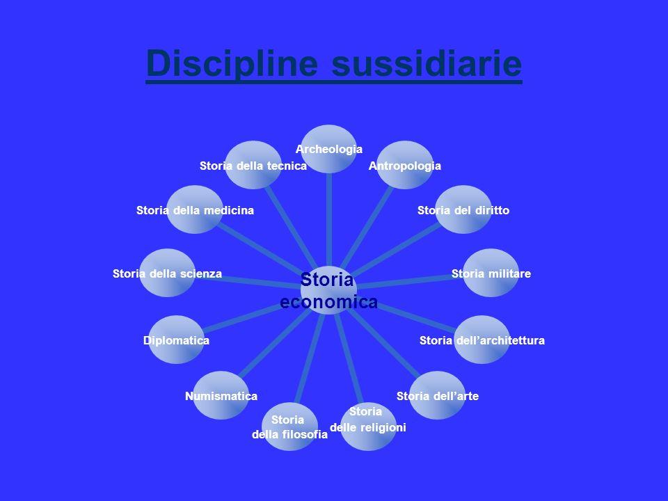 Discipline sussidiarie