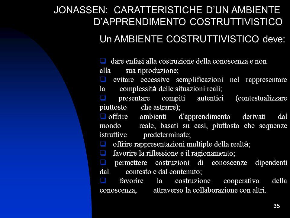 JONASSEN: CARATTERISTICHE D'UN AMBIENTE