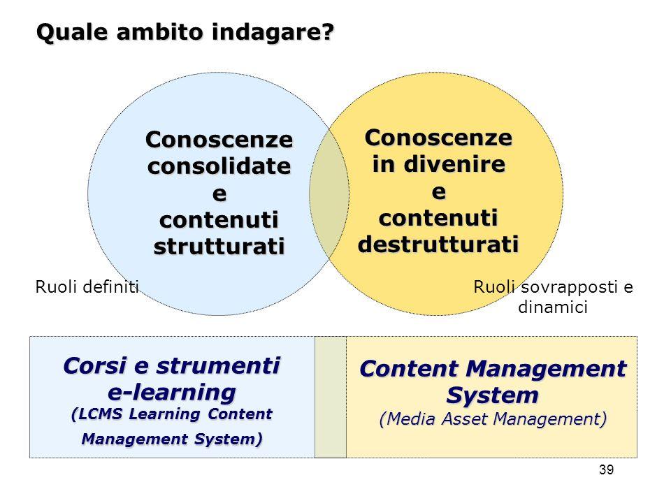 Conoscenze consolidate e contenuti strutturati Conoscenze in divenire