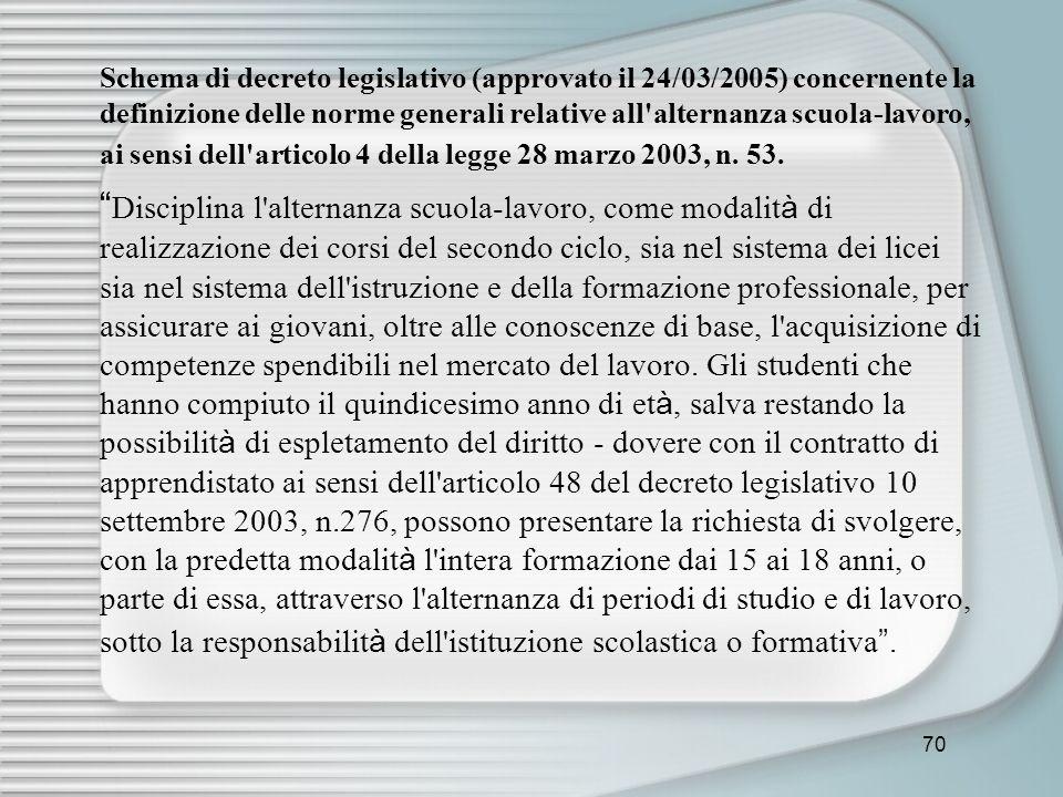 Schema di decreto legislativo (approvato il 24/03/2005) concernente la definizione delle norme generali relative all alternanza scuola-lavoro, ai sensi dell articolo 4 della legge 28 marzo 2003, n. 53.