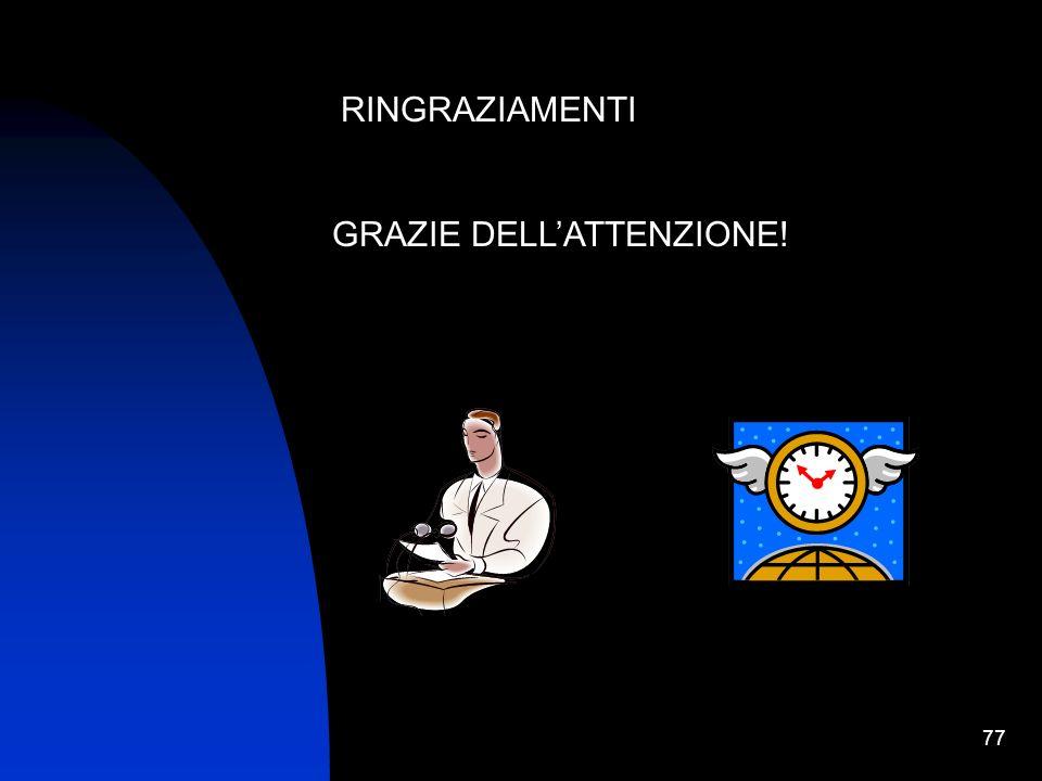 RINGRAZIAMENTI GRAZIE DELL'ATTENZIONE!