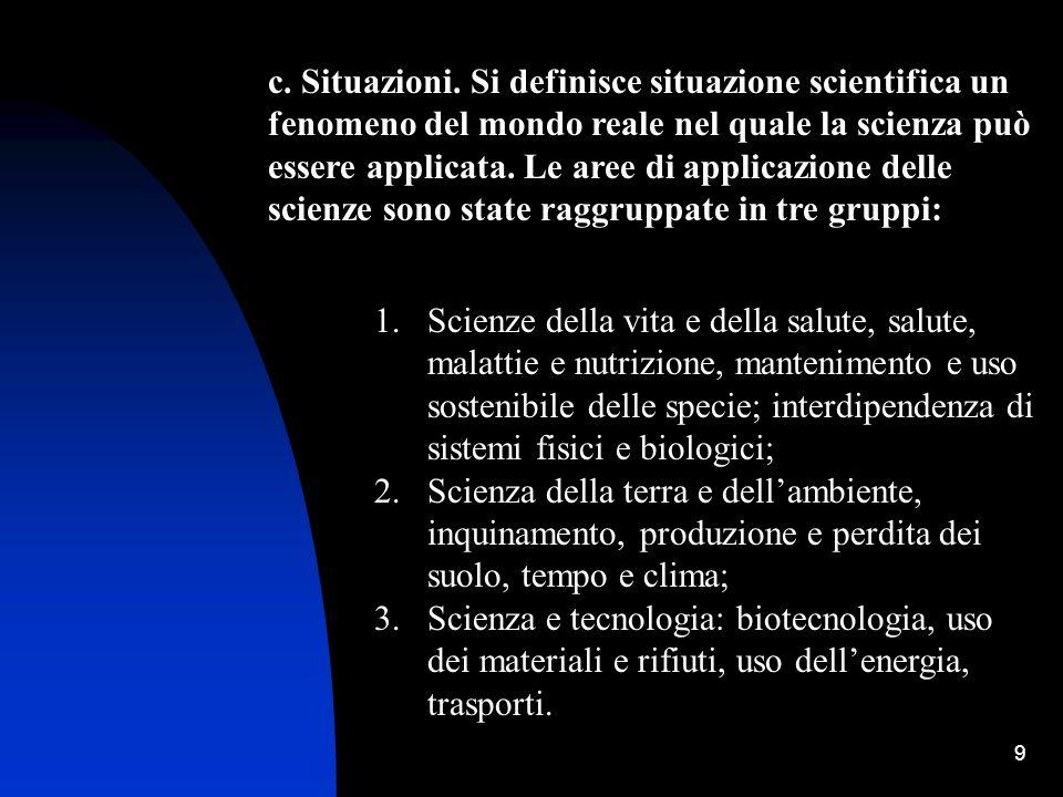 c. Situazioni. Si definisce situazione scientifica un fenomeno del mondo reale nel quale la scienza può essere applicata. Le aree di applicazione delle scienze sono state raggruppate in tre gruppi: