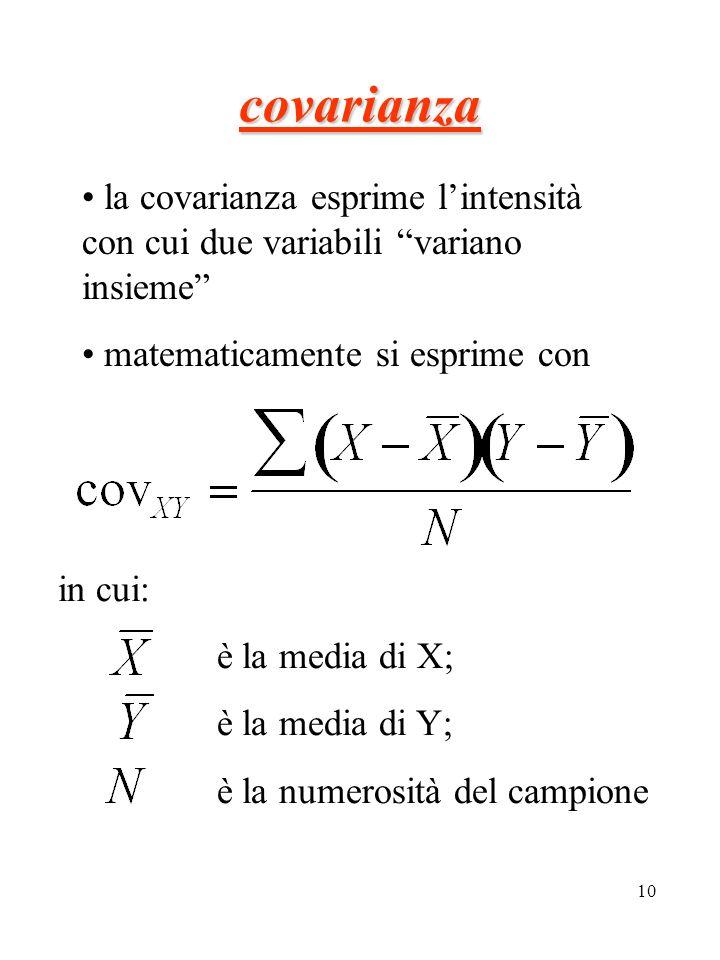 covarianza la covarianza esprime l'intensità con cui due variabili variano insieme matematicamente si esprime con.