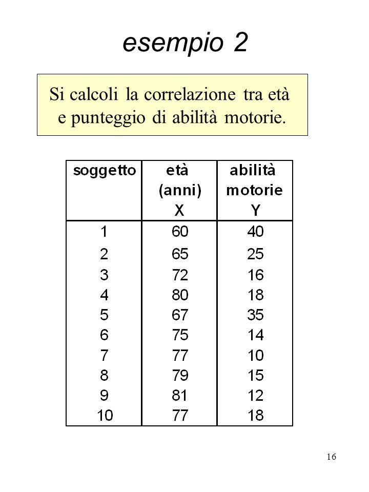 Si calcoli la correlazione tra età e punteggio di abilità motorie.