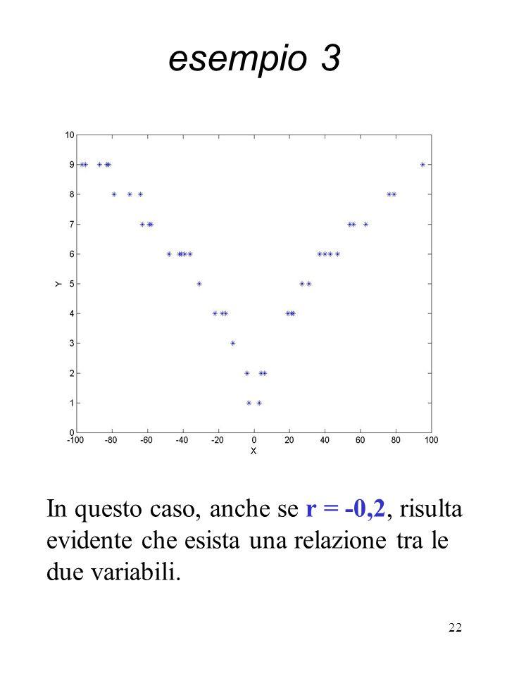 esempio 3 In questo caso, anche se r = -0,2, risulta evidente che esista una relazione tra le due variabili.