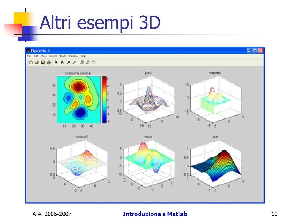 Altri esempi 3D A.A. 2006-2007 Introduzione a Matlab