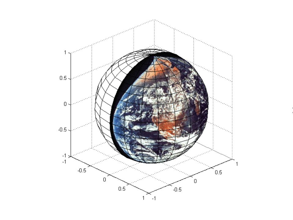 Plot di immagini 2D in 3D >> load earth