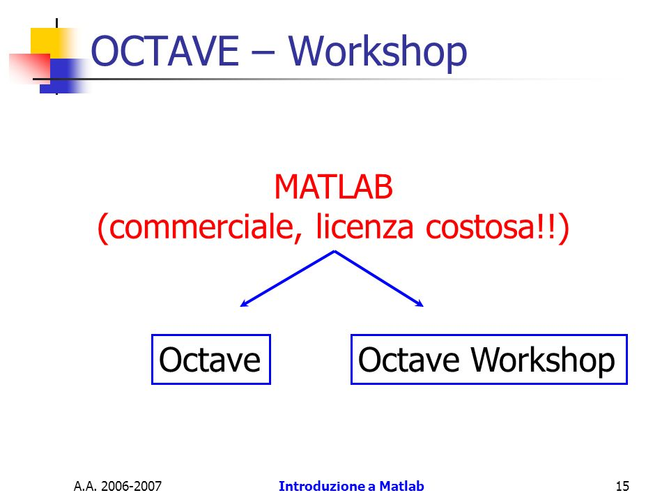 (commerciale, licenza costosa!!)