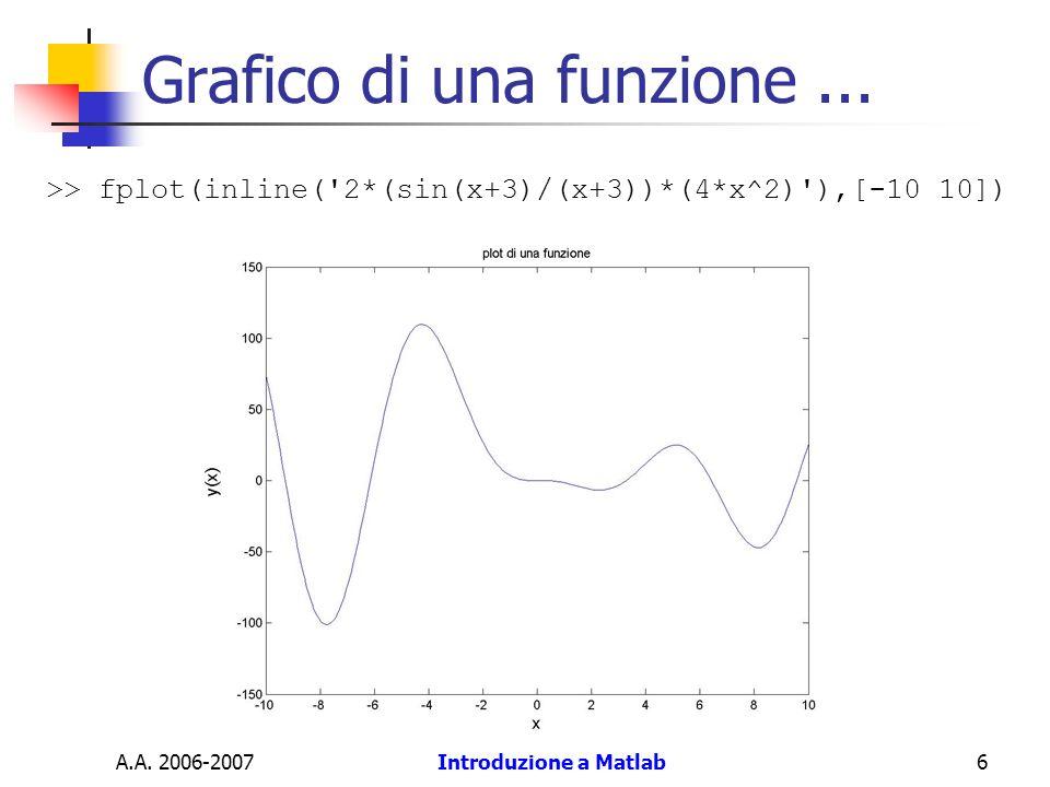 Grafico di una funzione ...
