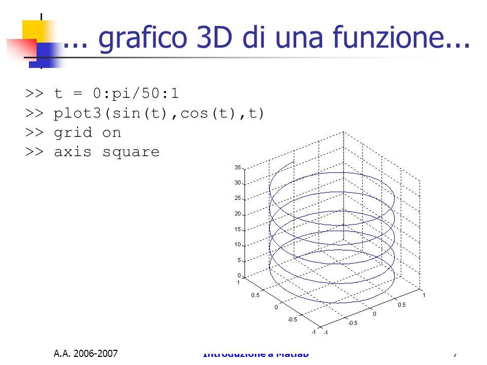... grafico 3D di una funzione...