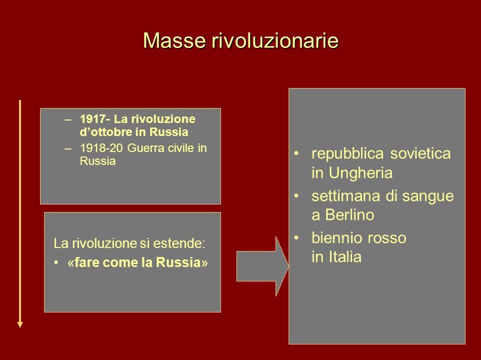 Masse rivoluzionarie repubblica sovietica in Ungheria