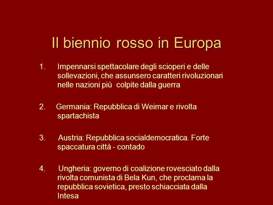 Il biennio rosso in Europa