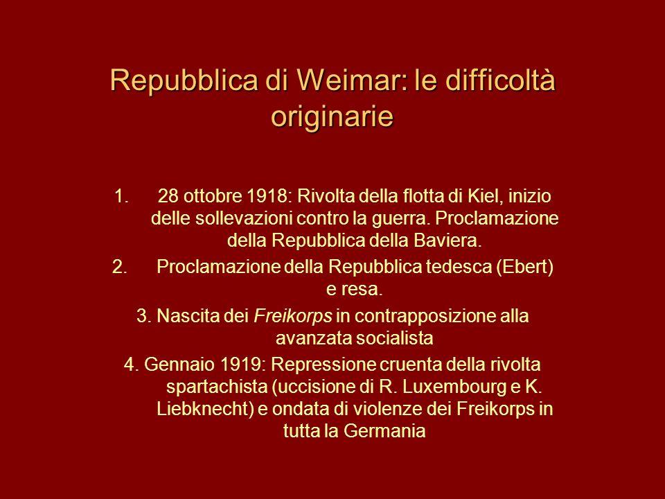 Repubblica di Weimar: le difficoltà originarie