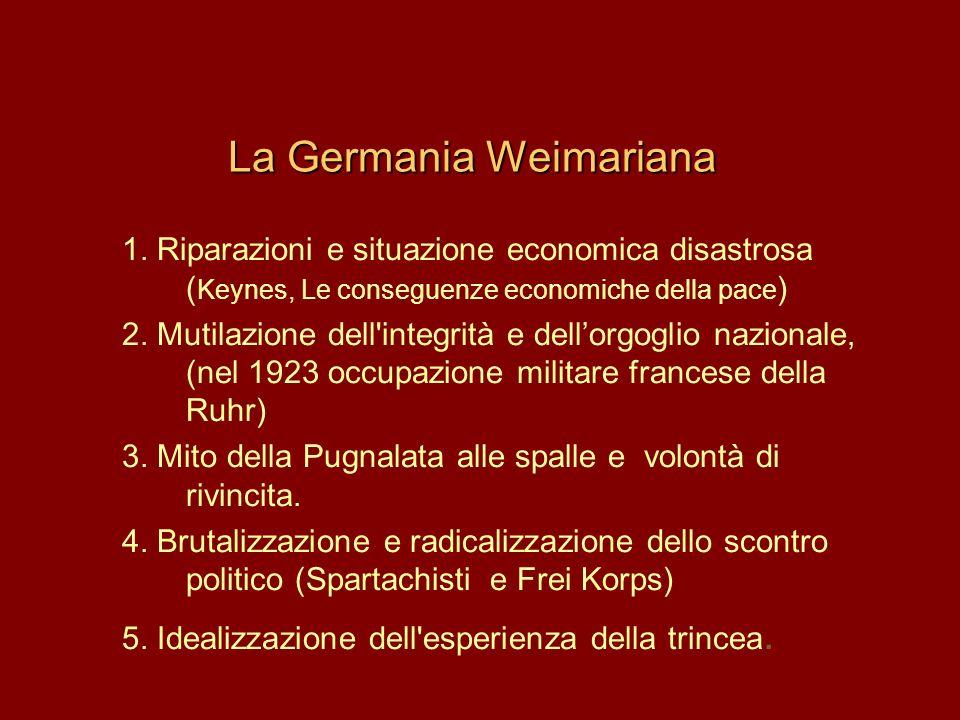 La Germania Weimariana