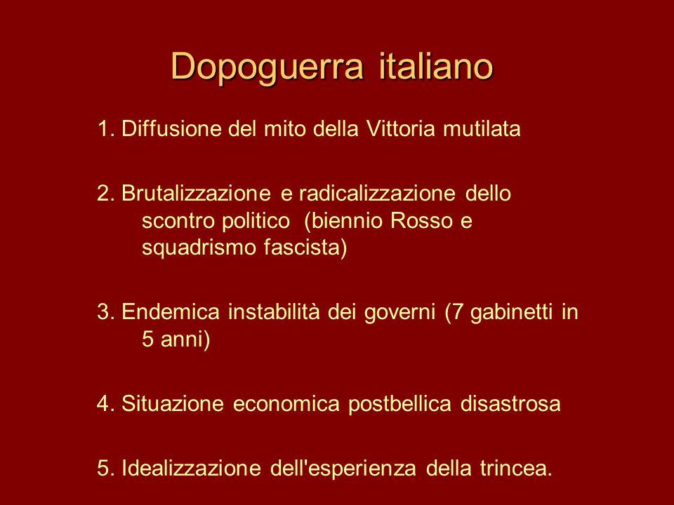 Dopoguerra italiano 1. Diffusione del mito della Vittoria mutilata