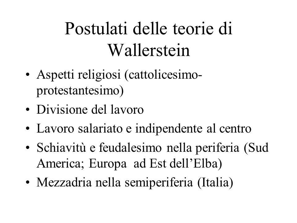 Postulati delle teorie di Wallerstein