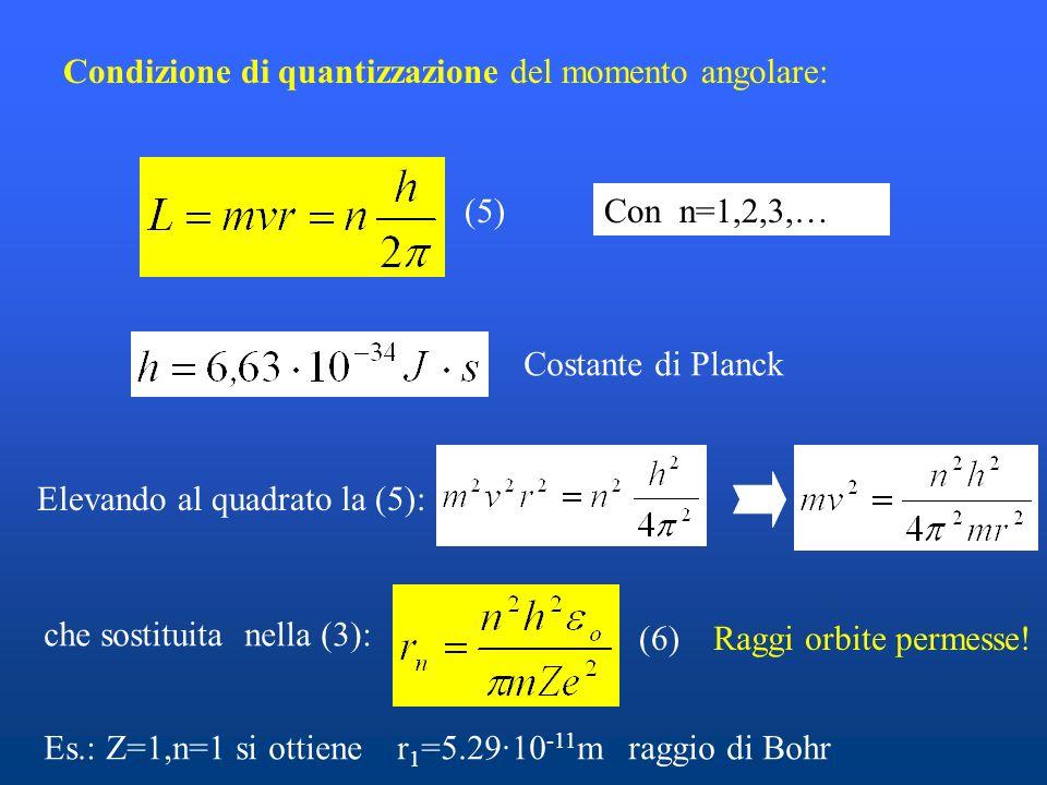 Condizione di quantizzazione del momento angolare: