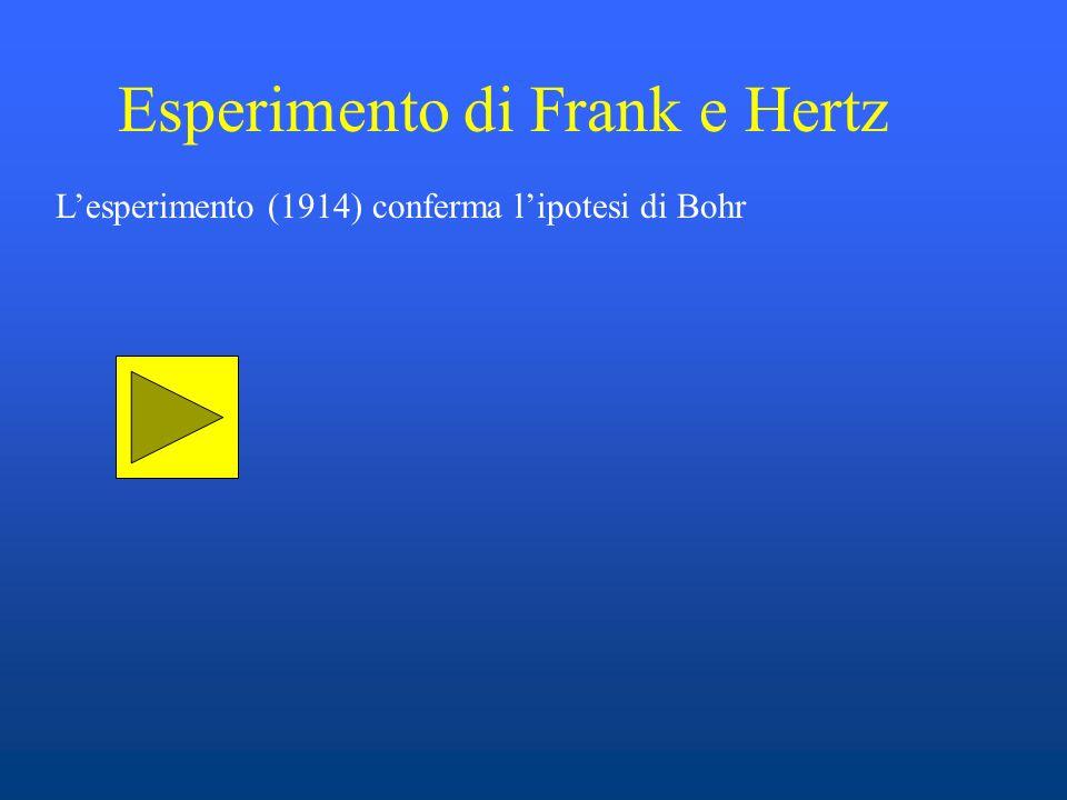 Esperimento di Frank e Hertz