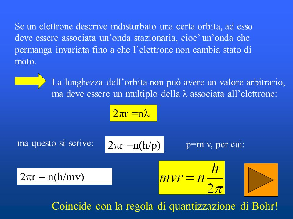 Coincide con la regola di quantizzazione di Bohr!