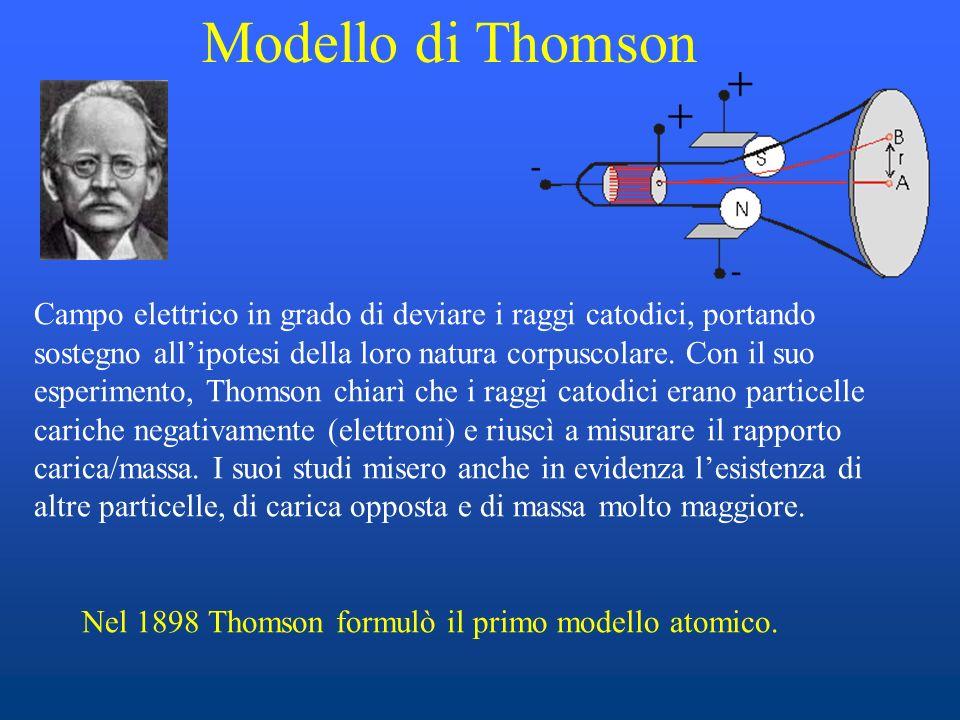 Modello di Thomson