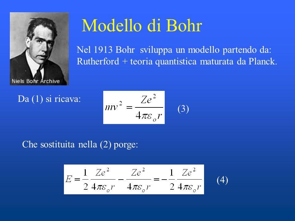 Modello di Bohr Nel 1913 Bohr sviluppa un modello partendo da: