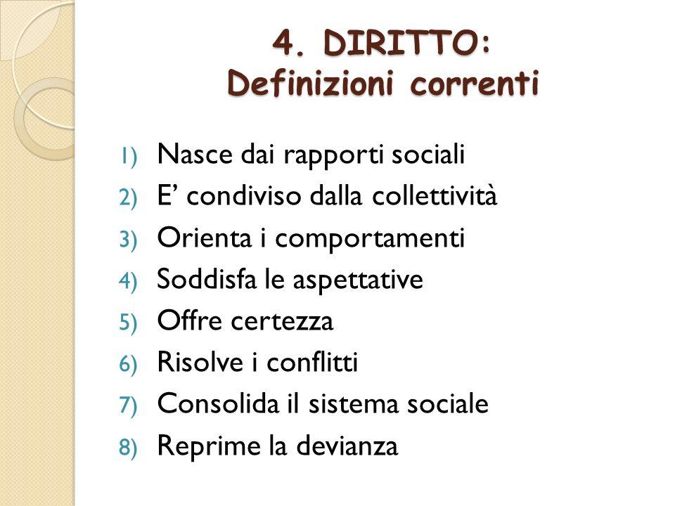 4. DIRITTO: Definizioni correnti