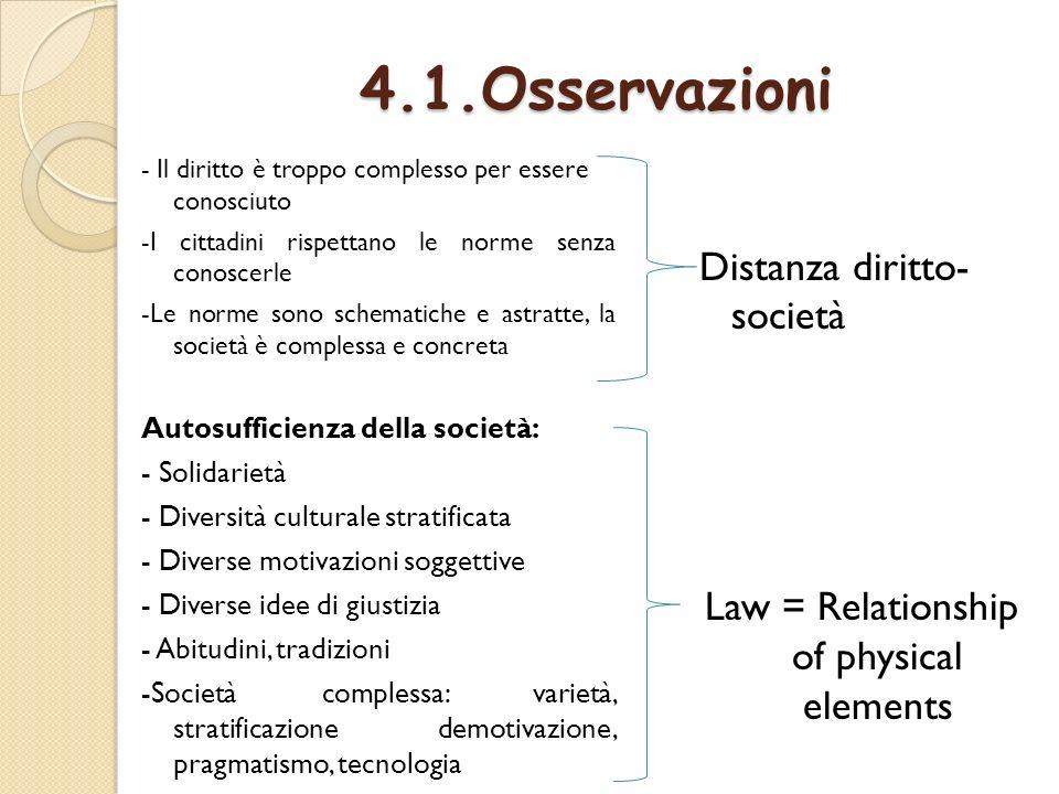 4.1.Osservazioni - Il diritto è troppo complesso per essere conosciuto. -I cittadini rispettano le norme senza conoscerle.
