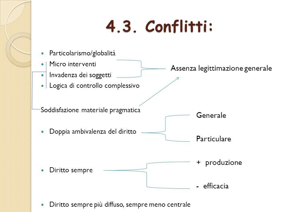 4.3. Conflitti: Assenza legittimazione generale Generale Particulare