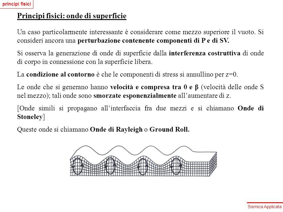 Principi fisici: onde di superficie