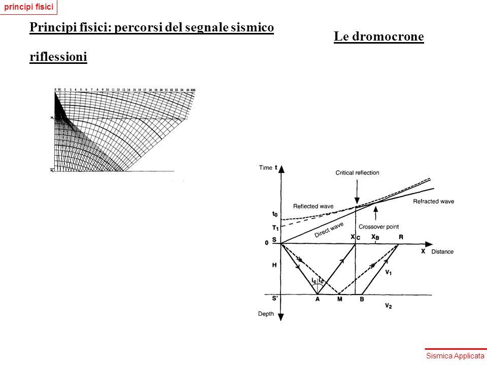 Principi fisici: percorsi del segnale sismico Le dromocrone