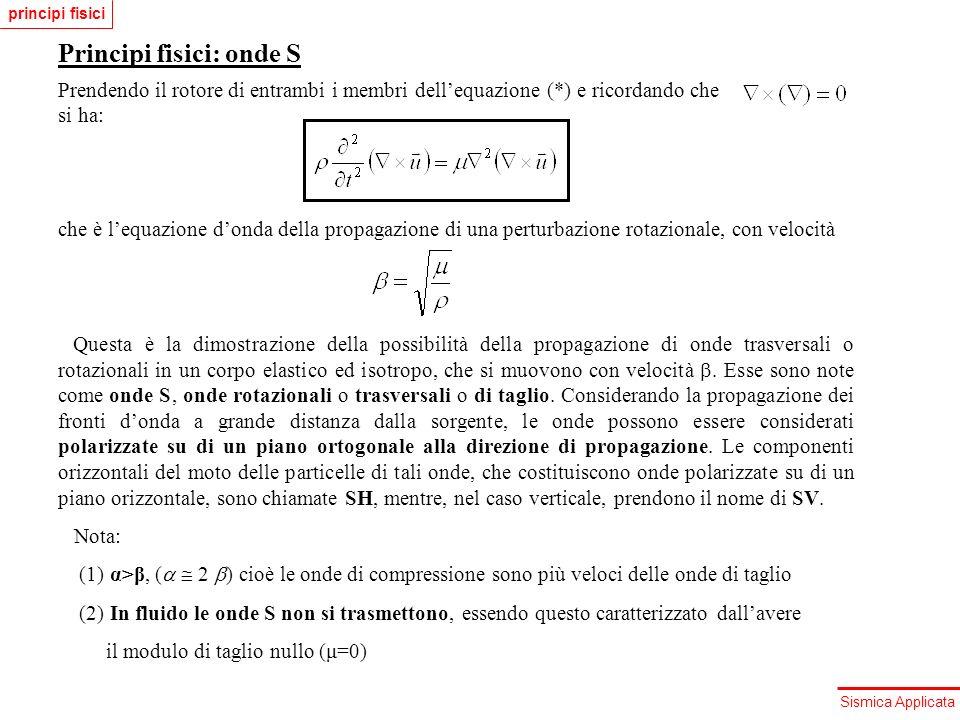 Principi fisici: onde S