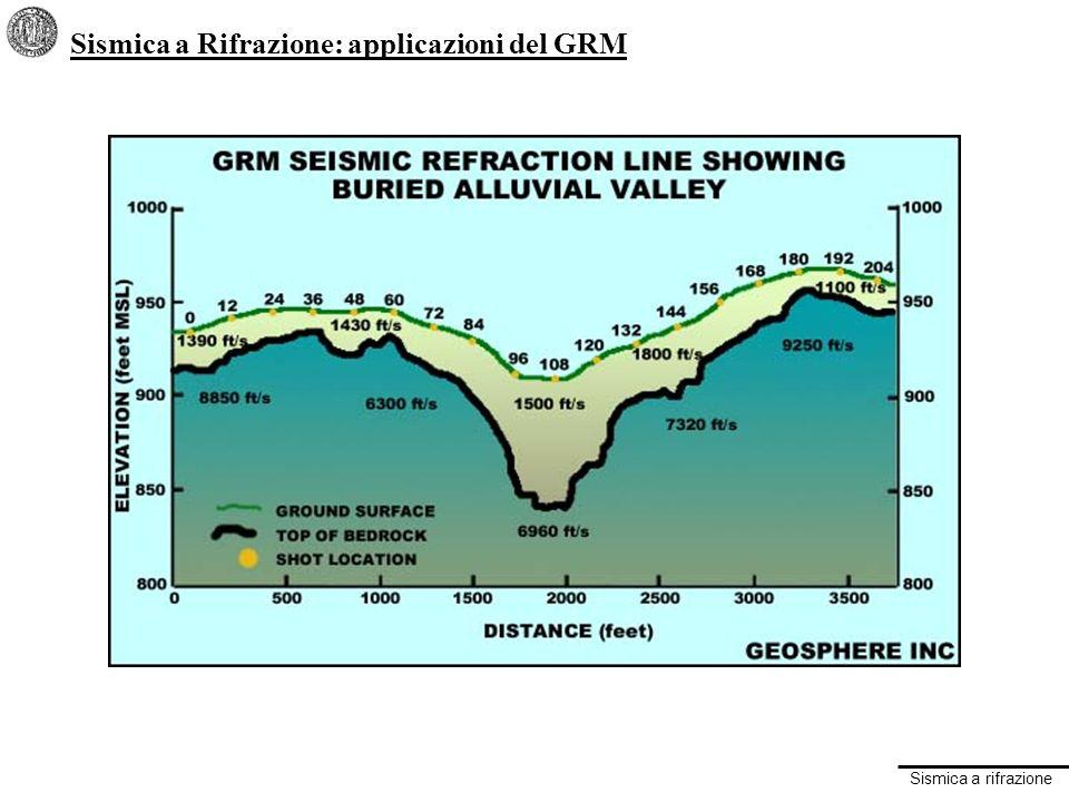Sismica a Rifrazione: applicazioni del GRM