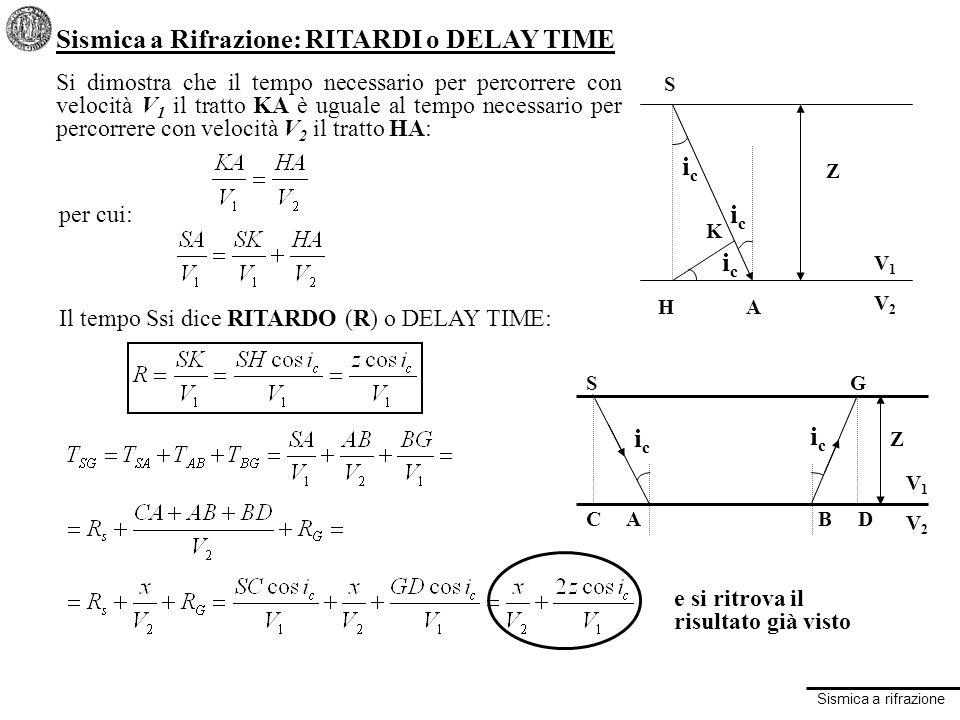 Sismica a Rifrazione: RITARDI o DELAY TIME