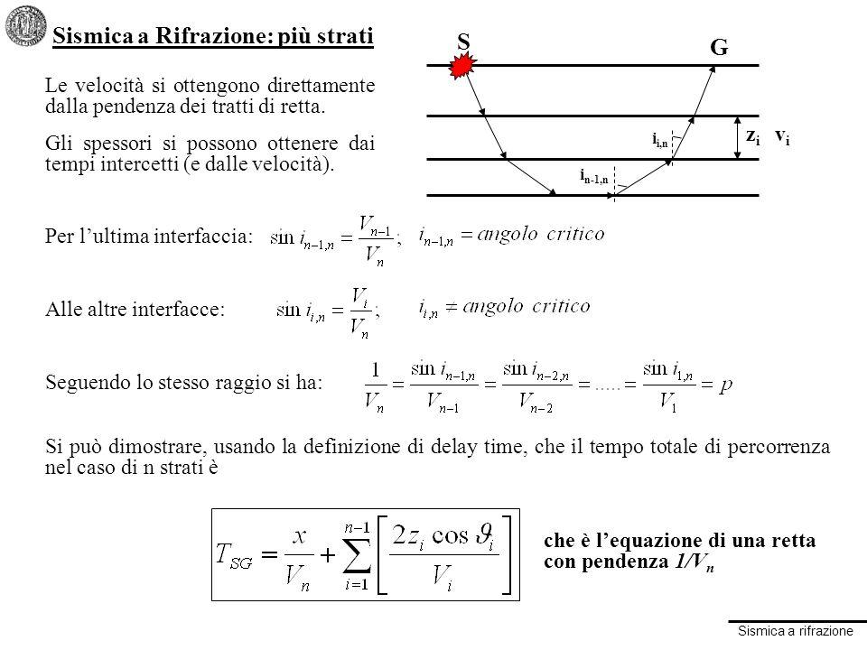 Sismica a Rifrazione: più strati S G