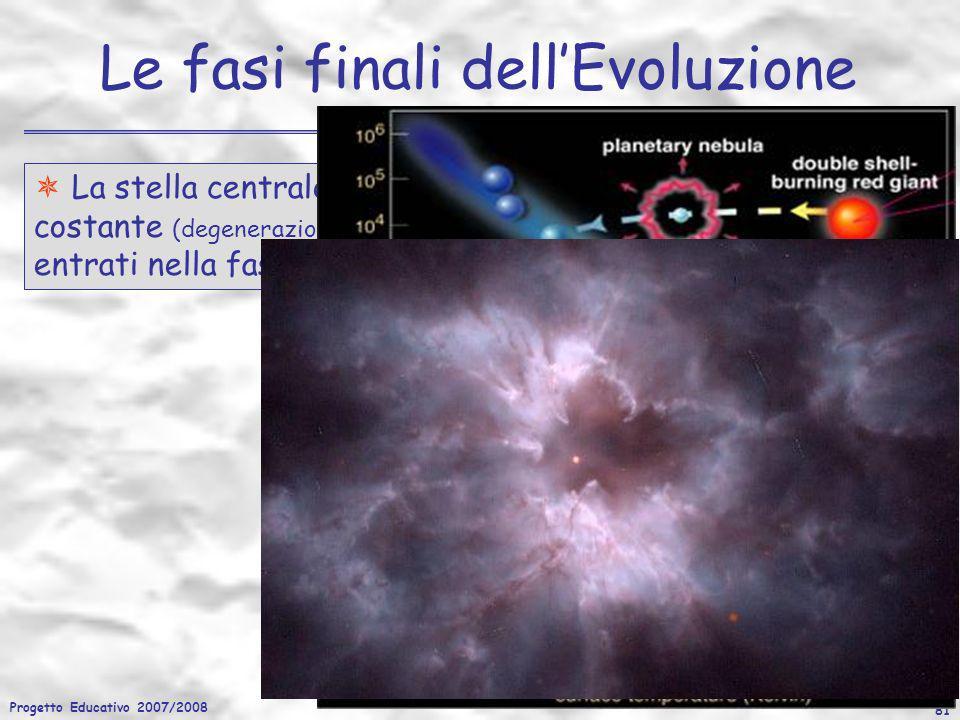 Le fasi finali dell'Evoluzione