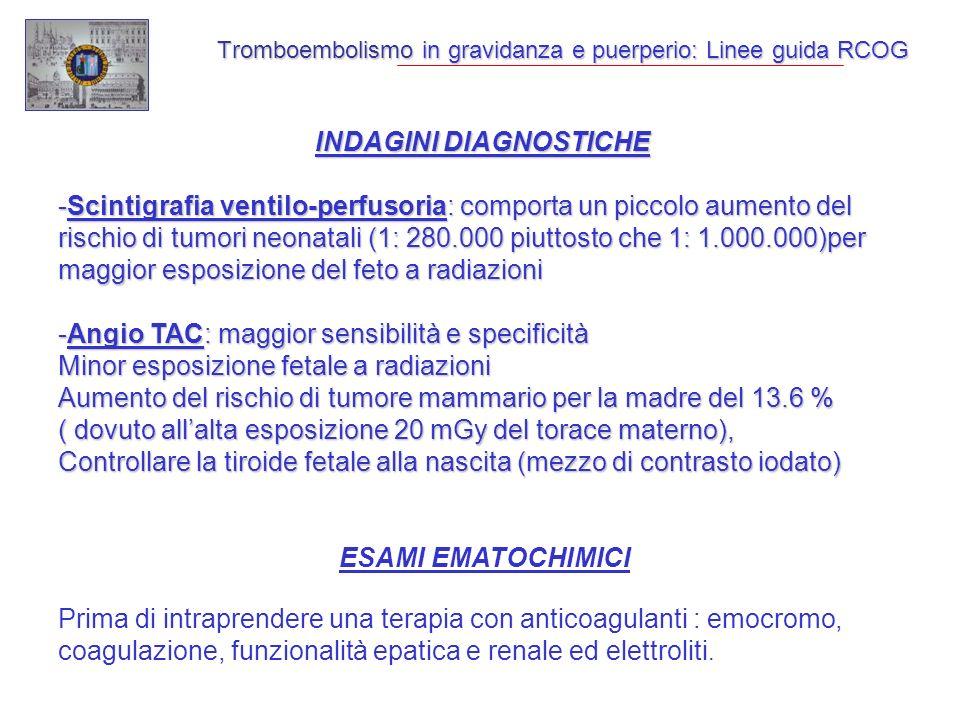 Tromboembolismo in gravidanza e puerperio: Linee guida RCOG