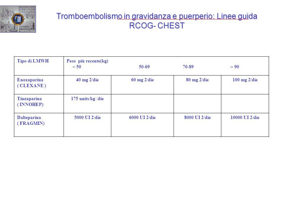Tromboembolismo in gravidanza e puerperio: Linee guida RCOG- CHEST