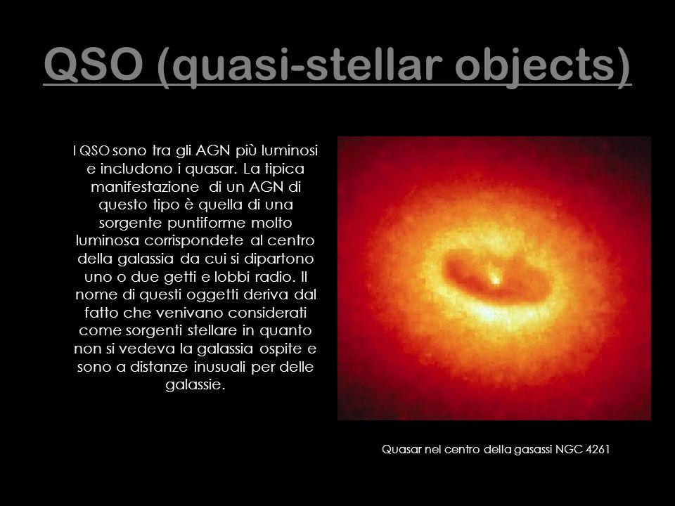 QSO (quasi-stellar objects)