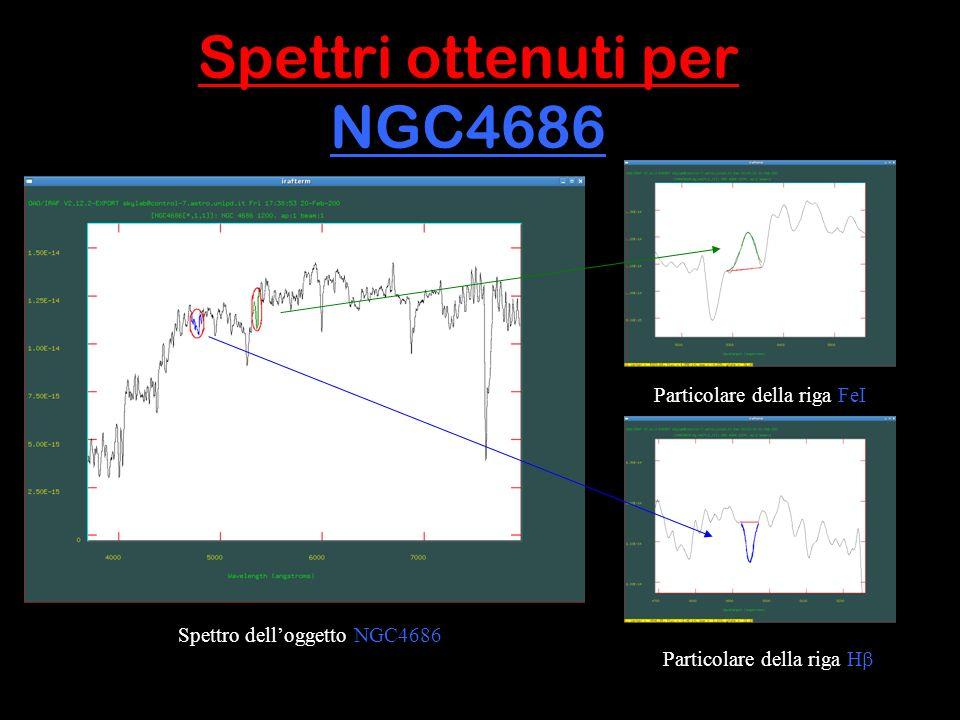 Spettri ottenuti per NGC4686