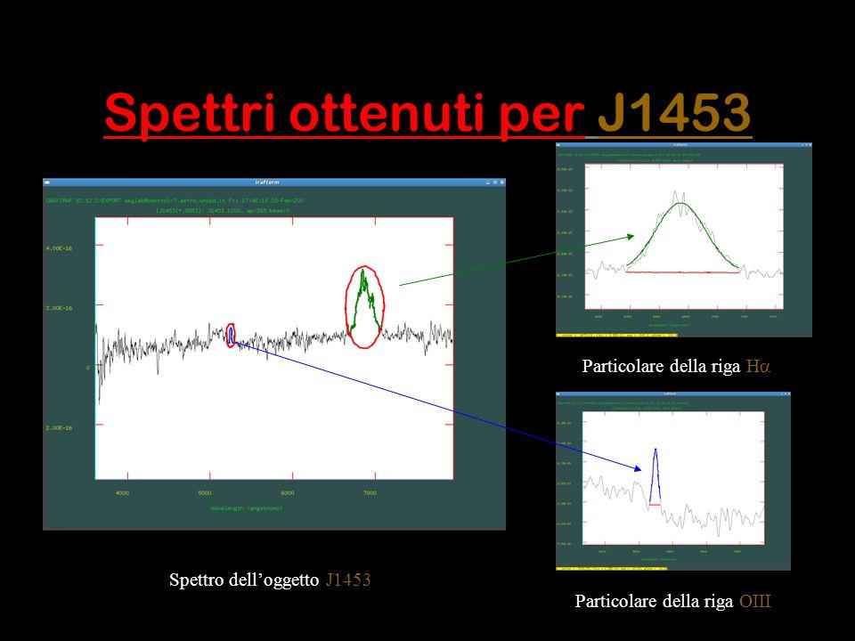 Spettri ottenuti per J1453 Particolare della riga Ha